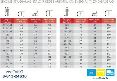 Okin Elektra Reguliuojamo Aukščio Mechanizmas Su Kairiniu Buko Stalviršiu lviršiui, Švedija
